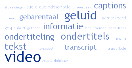 Screenshot tagcloud zonder aanvullende informatie